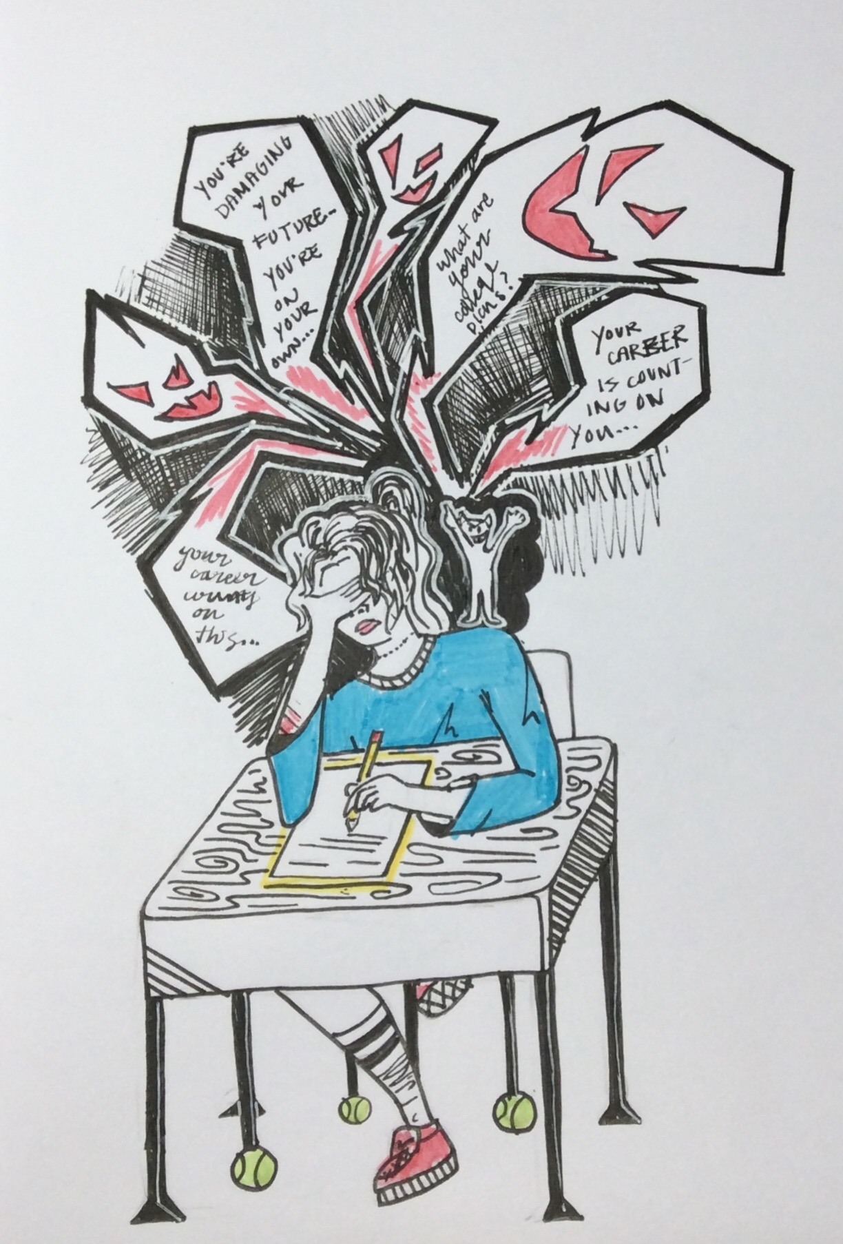 Post-High School Plans