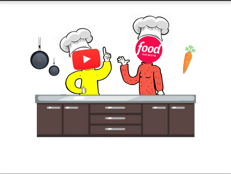 The Rise of Food on YouTube