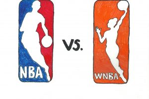 NBA vs. WNBA Salaries